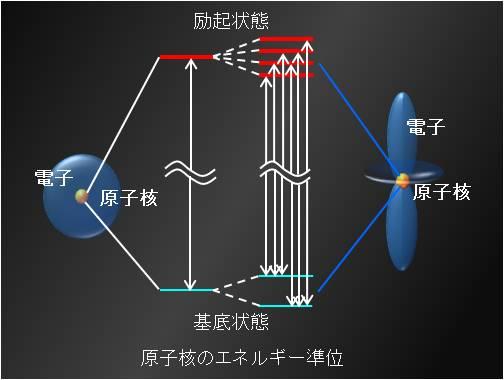 核放射物理学