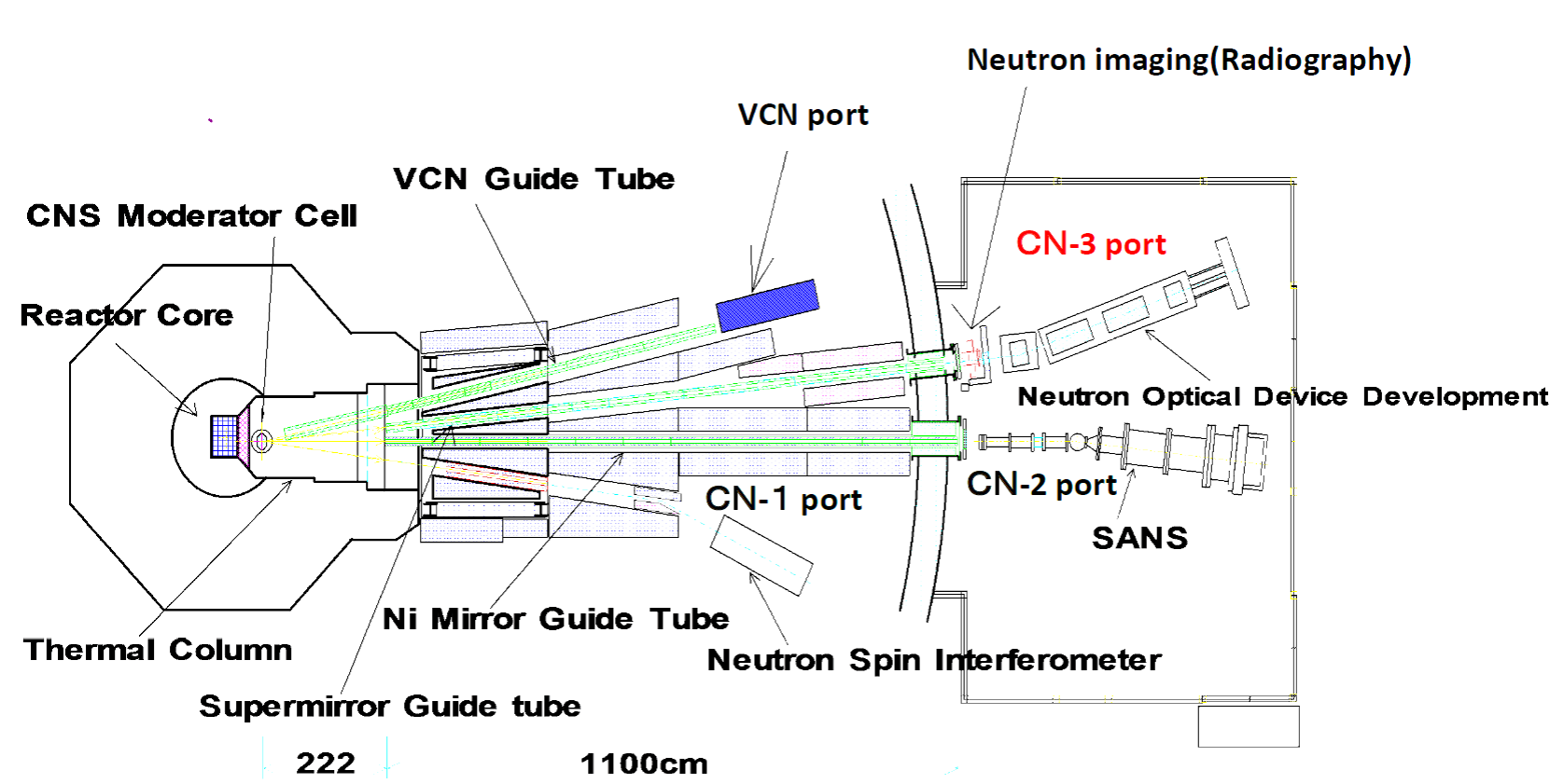 Fig. 1. Schematic top view of KUR and neutron beam lines installed to cold neutron guide hall.